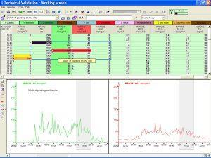 System monitoringu imisji XR